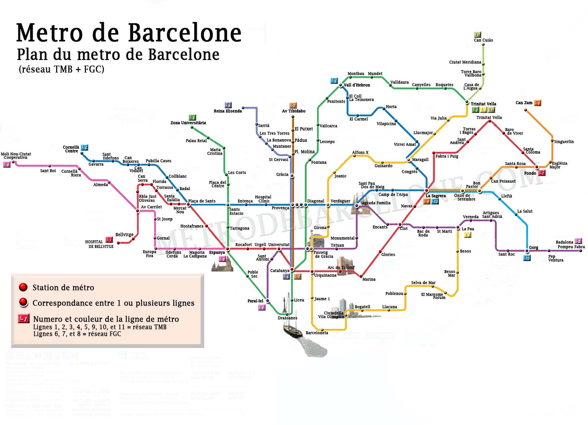 Carte Transport Barcelone Prix.3 Jours A Barcelone Pepetteenvadrouille